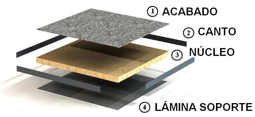 Suelo tecnico exterior se instala sobre plots como un suelo tcnico with suelo tecnico exterior - Suelo tecnico exterior ...